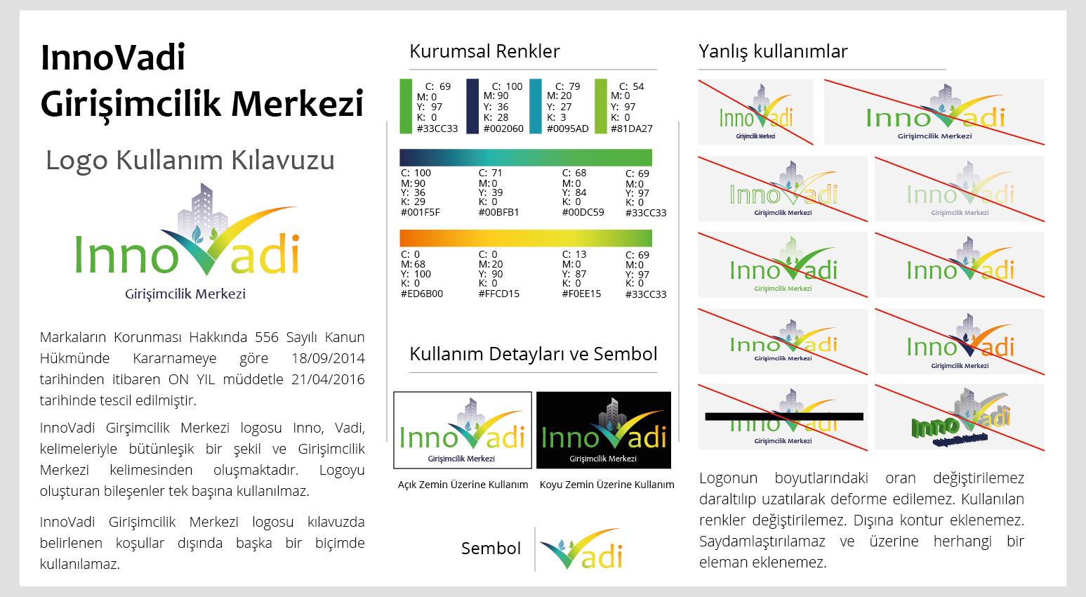 3-InnoVadi Logo Guide